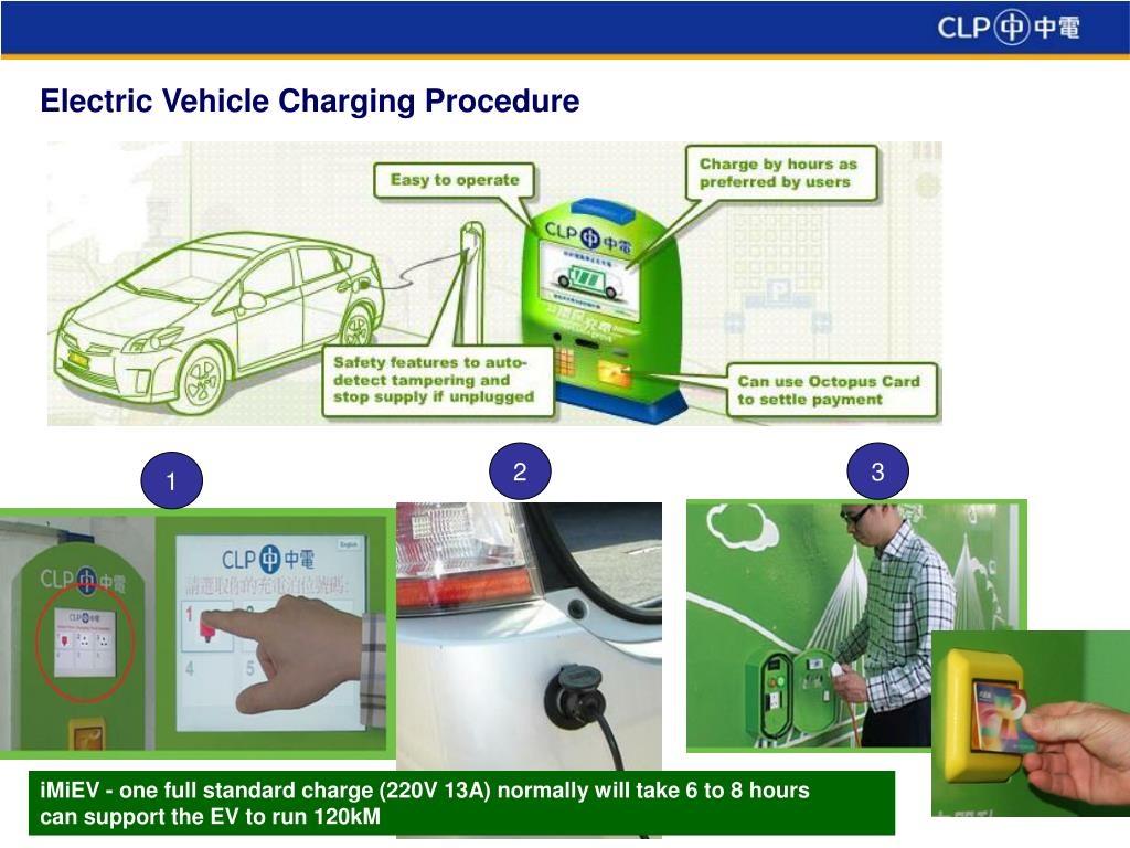 Electric Vehicle Charging Procedure