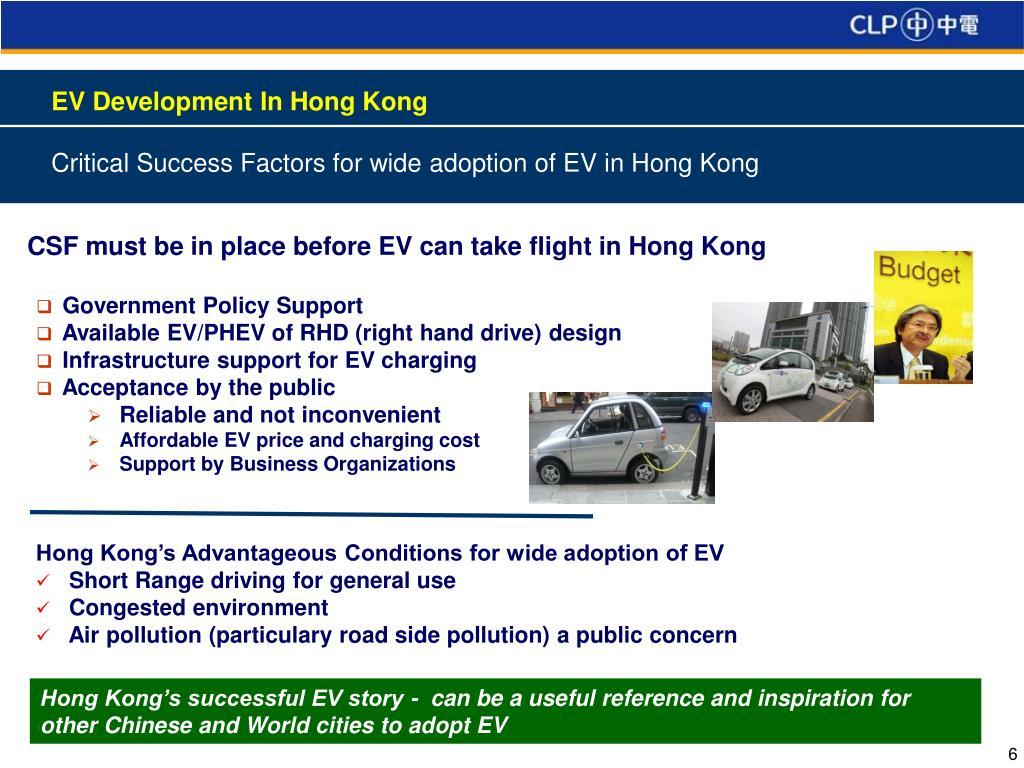 EV Development In Hong Kong