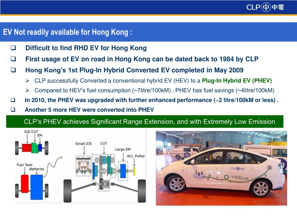 EV Not readily available for Hong Kong :