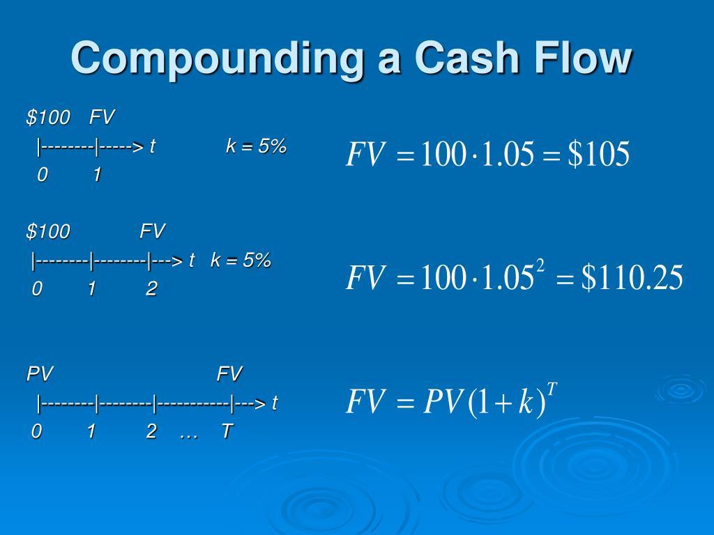 Compounding a Cash Flow