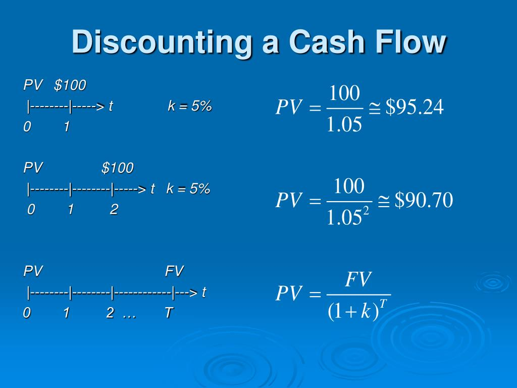 Discounting a Cash Flow