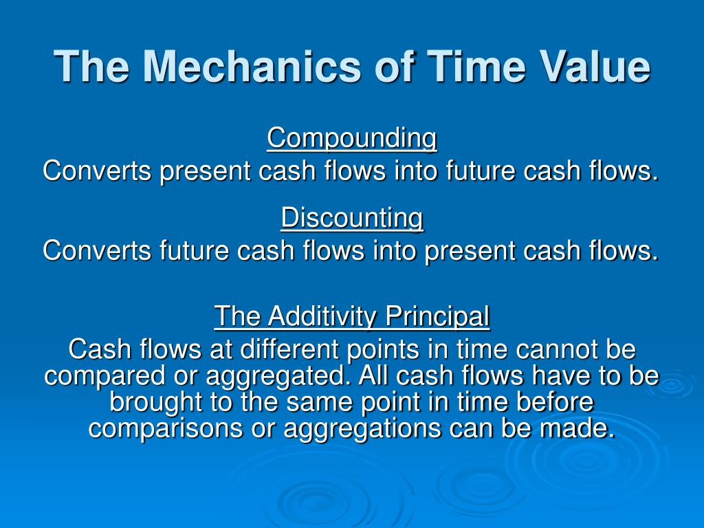 The Mechanics of Time Value