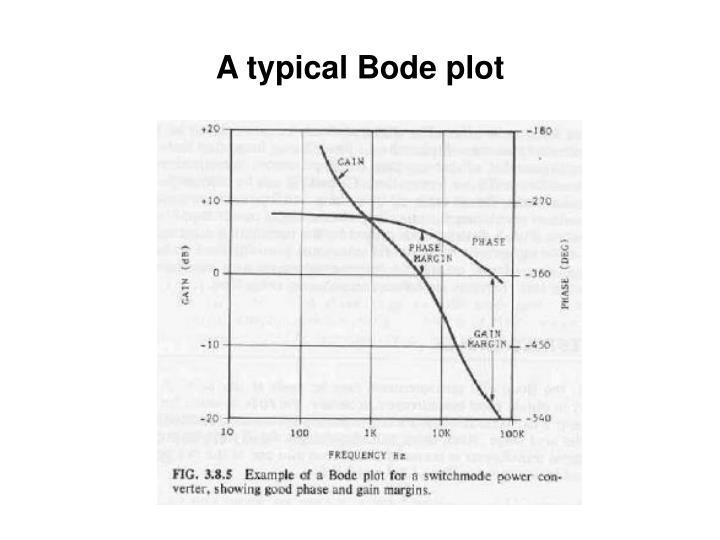 A typical Bode plot