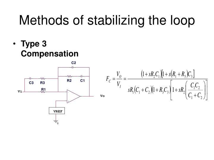 Methods of stabilizing the loop