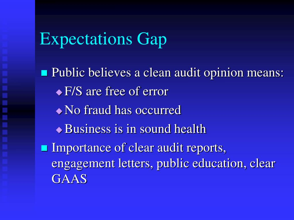 Expectations Gap