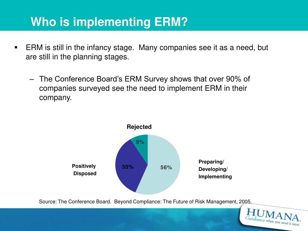 Who is implementing ERM?