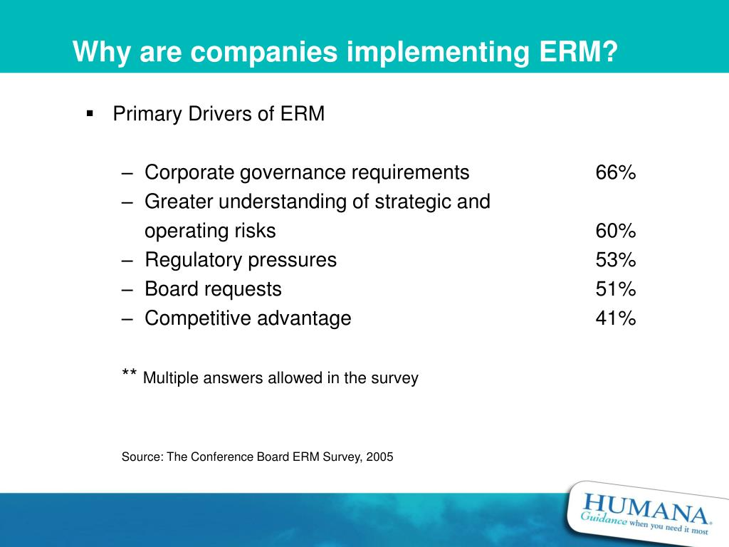 Why are companies implementing ERM?