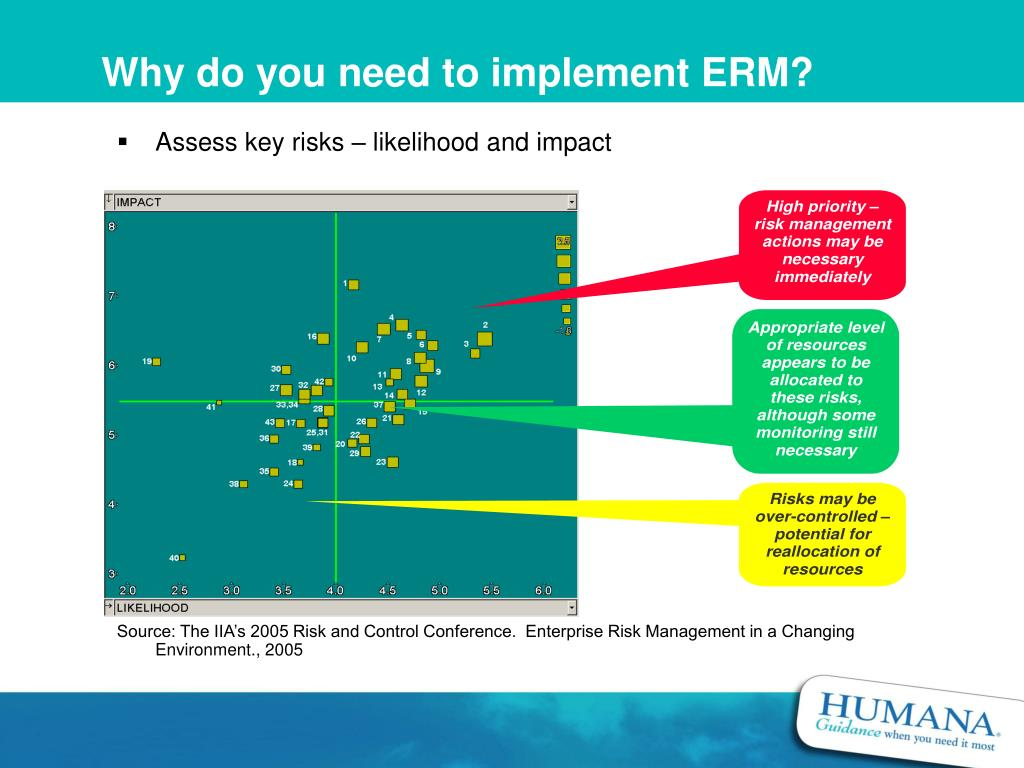 Why do you need to implement ERM?