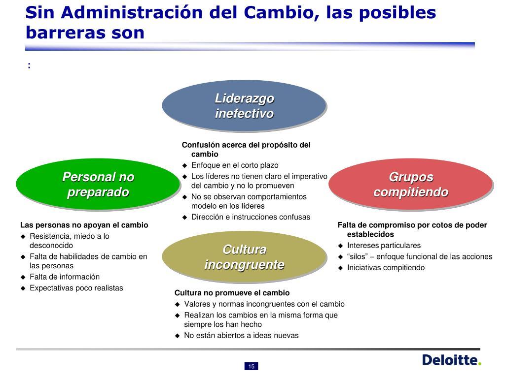 Sin Administración del Cambio, las posibles barreras son
