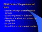 weakness of the professional team