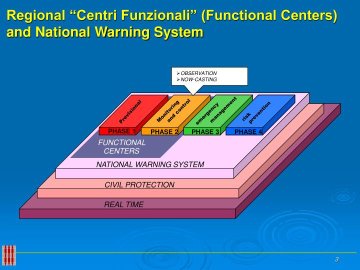 Regional centri funzionali functional centers and national warning system