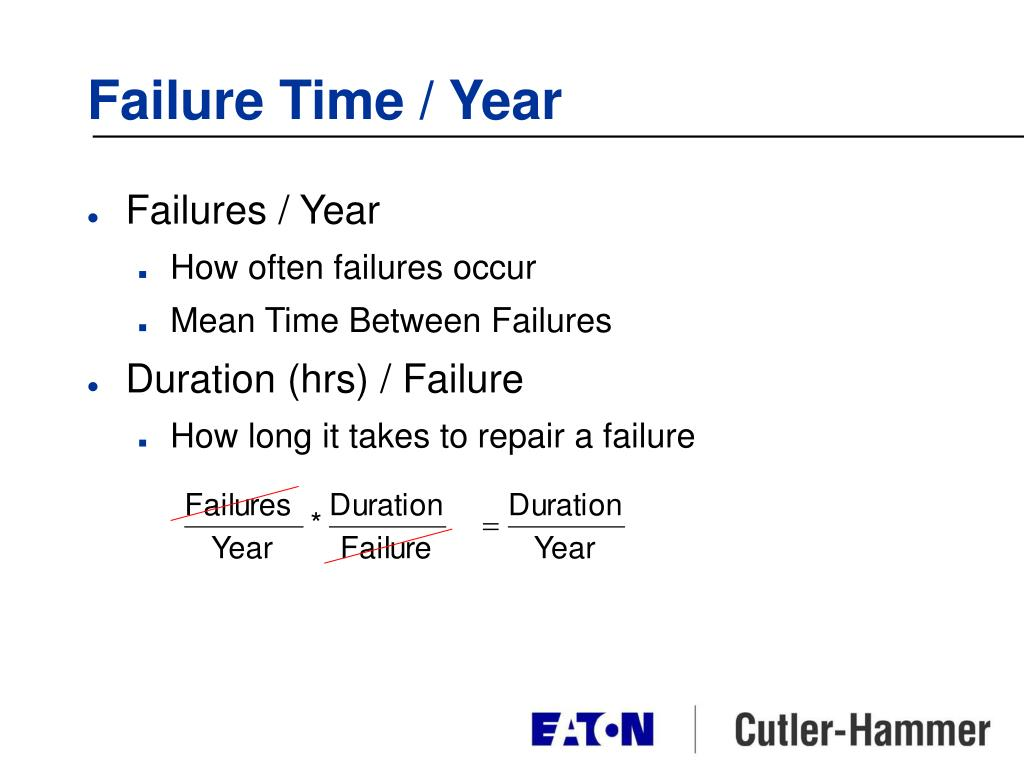 Failure Time / Year