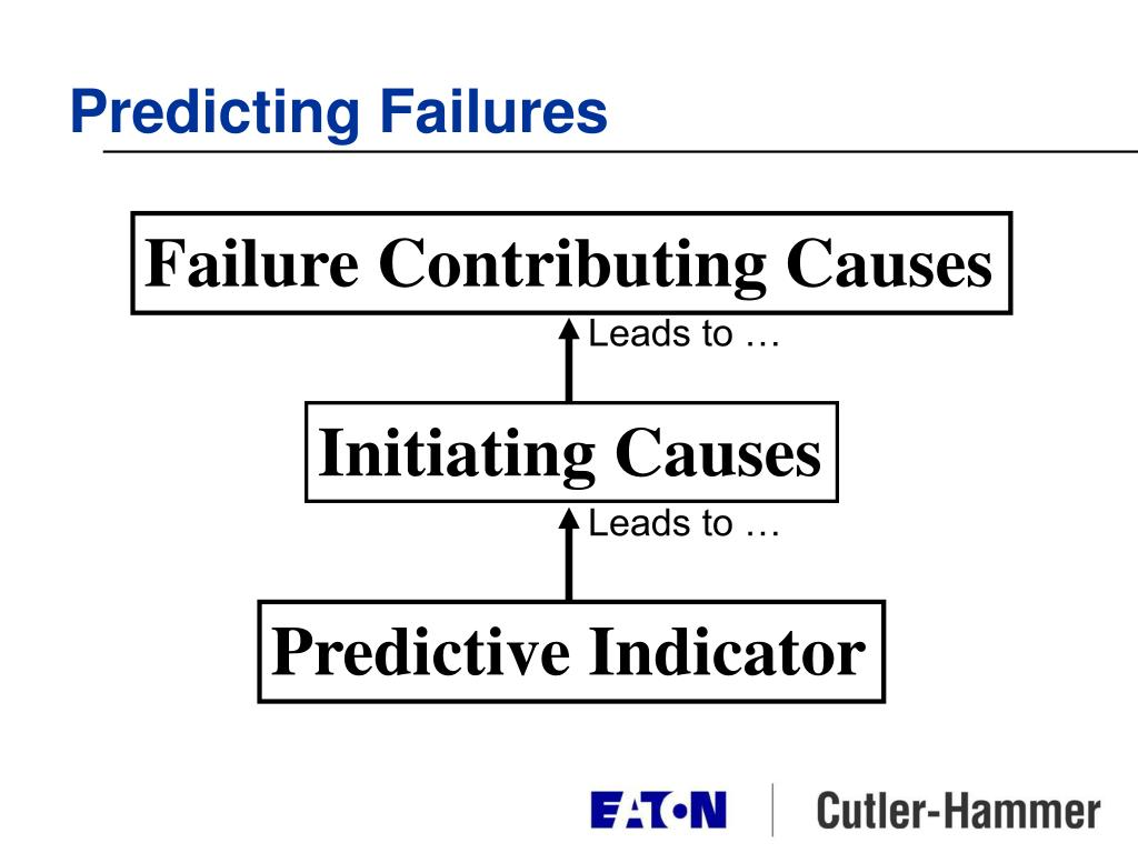 Predicting Failures
