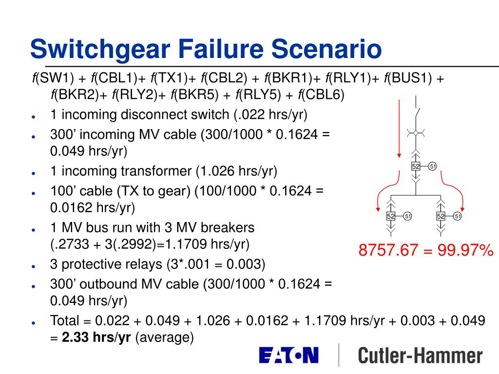 Switchgear Failure Scenario