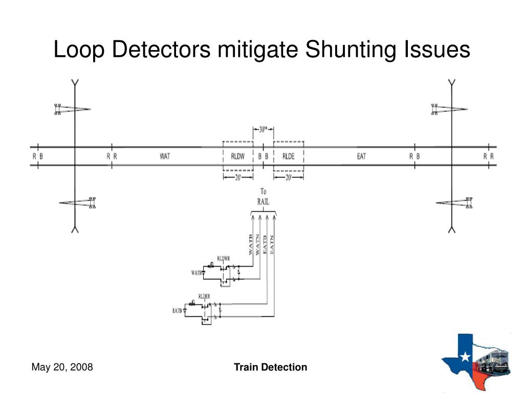 Loop Detectors mitigate Shunting Issues