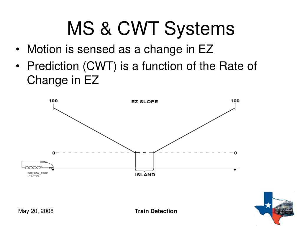 MS & CWT Systems