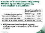 results and conclusions regarding mhea s space heating energy consumption calculations
