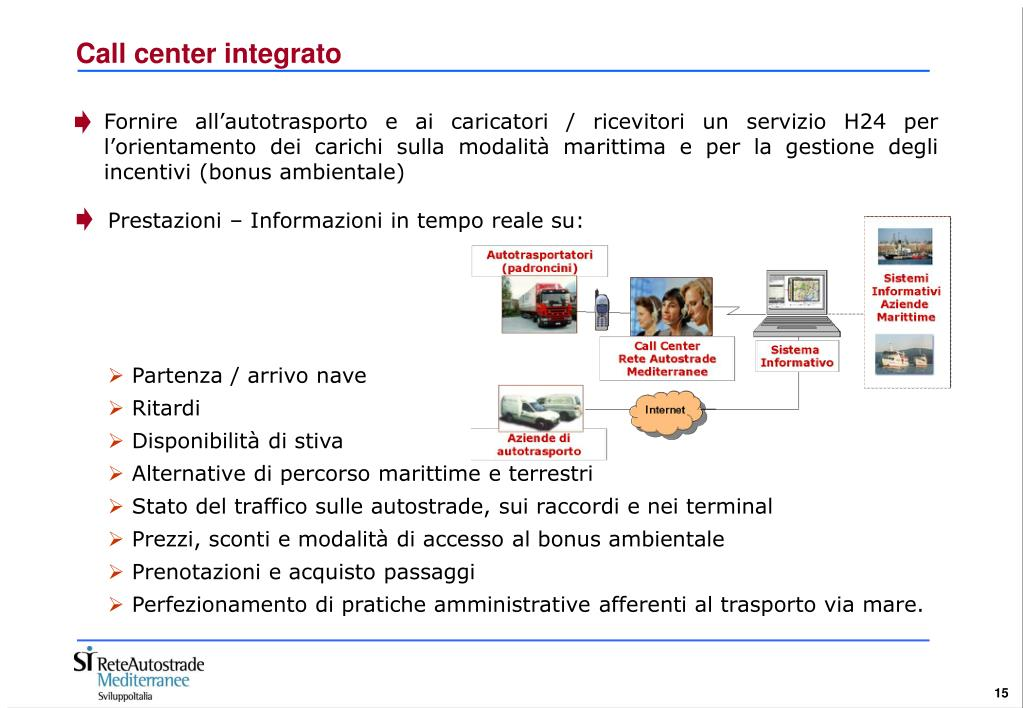 Call center integrato