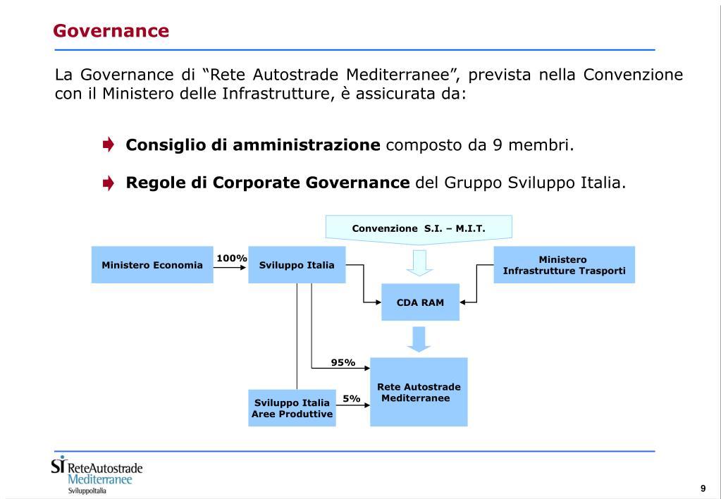 """La Governance di """"Rete Autostrade Mediterranee"""", prevista nella Convenzione con il Ministero delle Infrastrutture, è assicurata da:"""