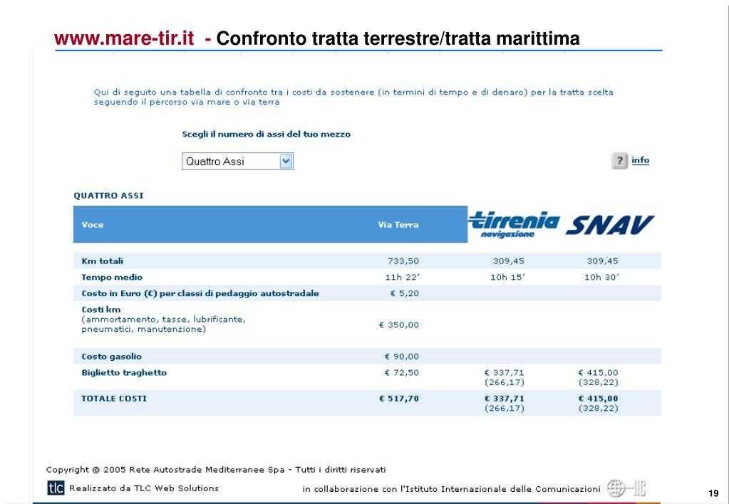 www.mare-tir.it