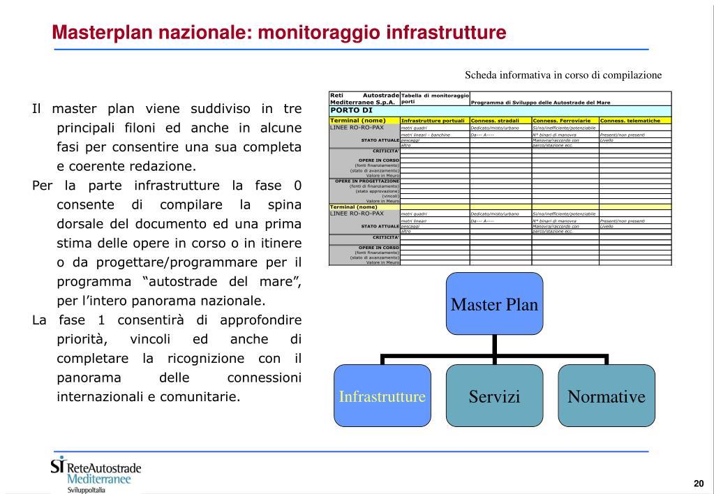 Masterplan nazionale: monitoraggio infrastrutture