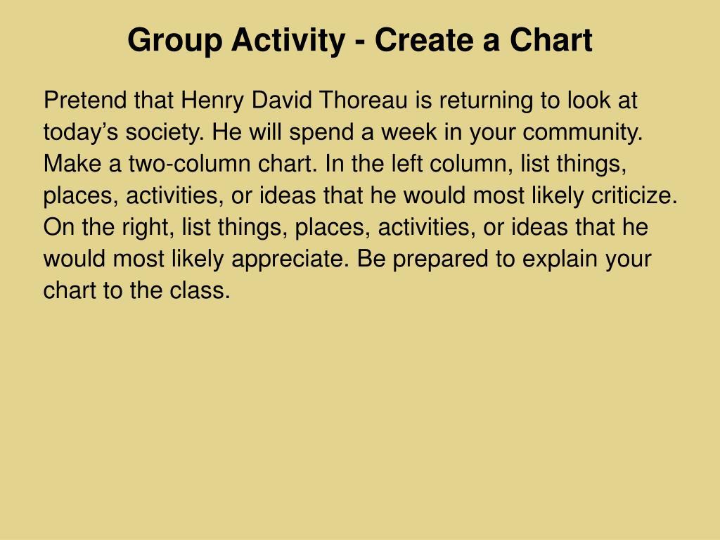 Group Activity - Create a Chart