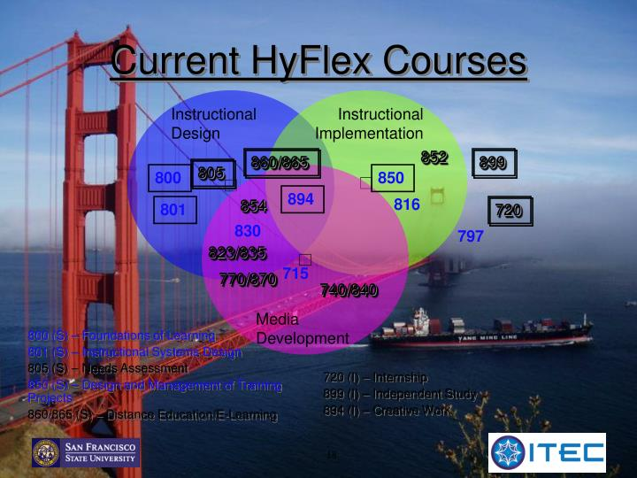 Current HyFlex Courses