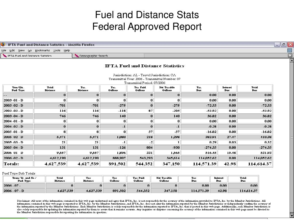Fuel and Distance Stats