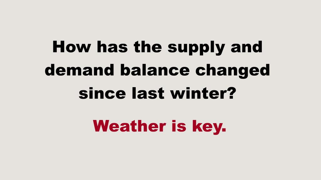 How has the supply and demand balance changed since last winter?