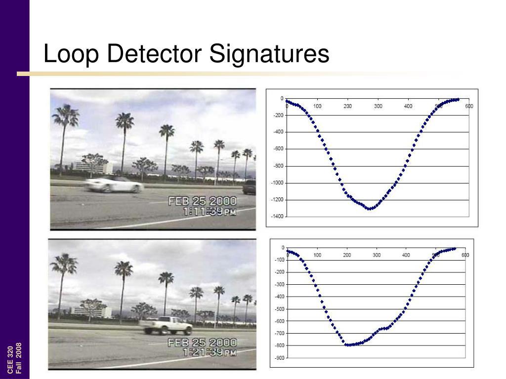 Loop Detector Signatures