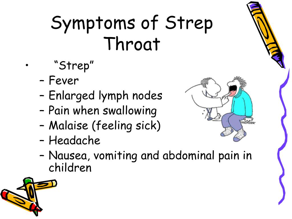 Symptoms of Strep Throat