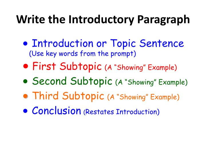 how to write introductory paragraph