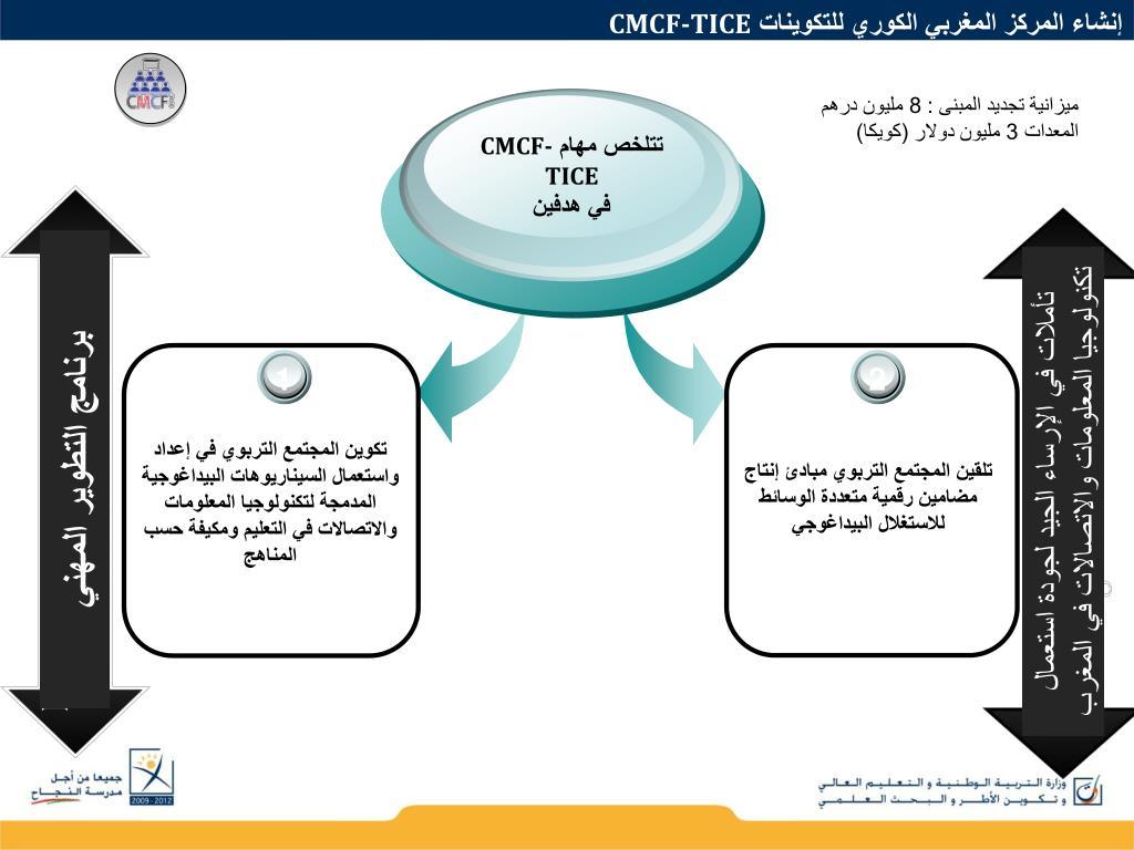 إنشاء المركز المغربي الكوري للتكوينات