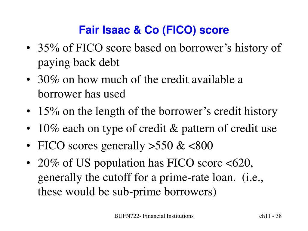 Fair Isaac & Co (FICO) score