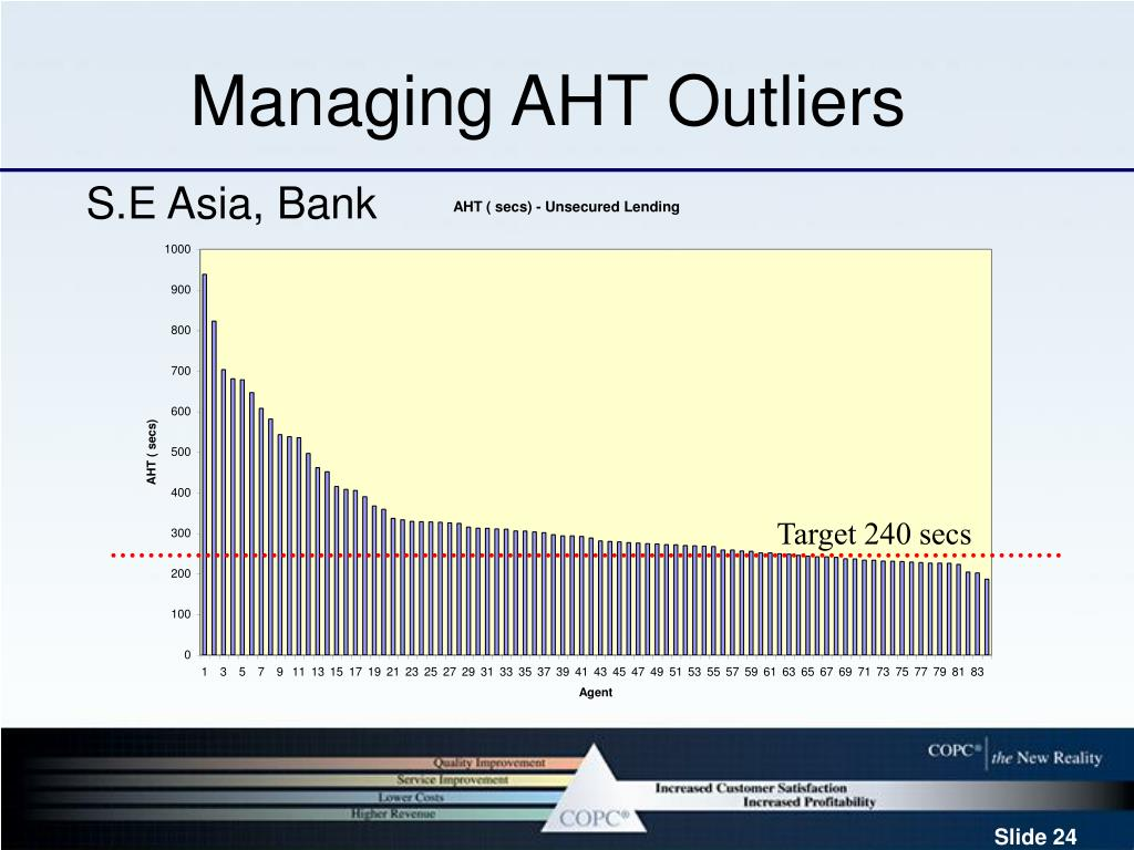 Managing AHT Outliers