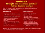 analysis 6 strength and weakness points of hainan tourism market