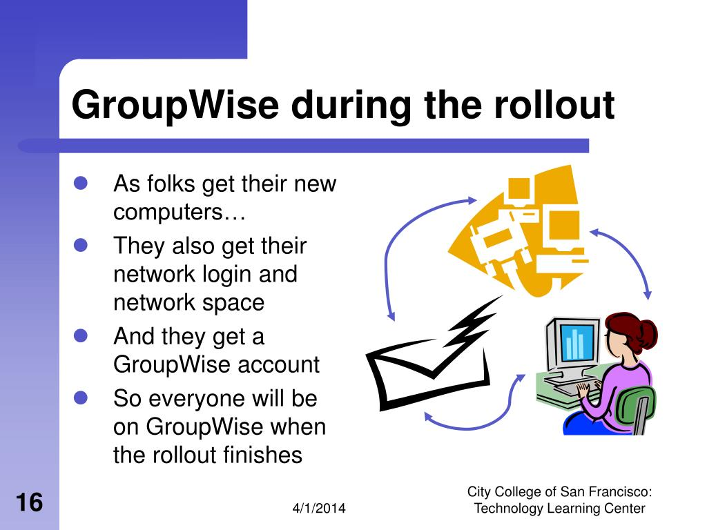 GroupWise during the rollout