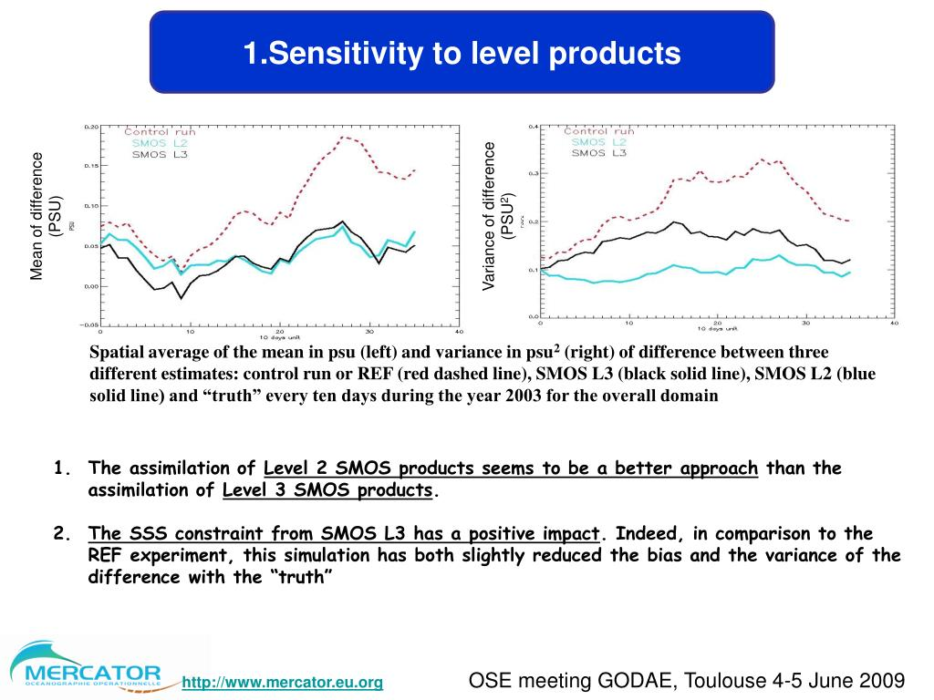 1.Sensitivity to level products