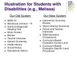 illustration for students with disabilities e g melissa