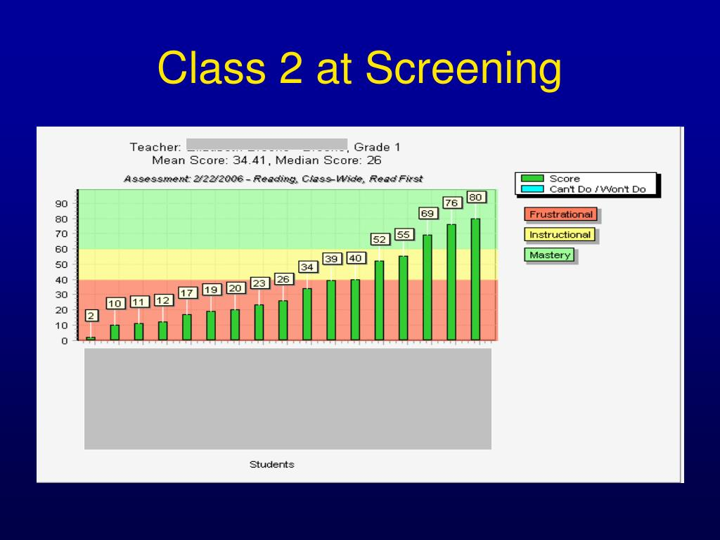 Class 2 at Screening