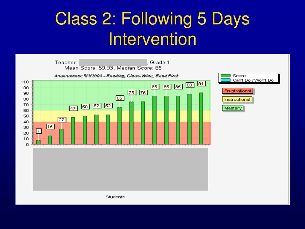 Class 2: Following 5 Days Intervention