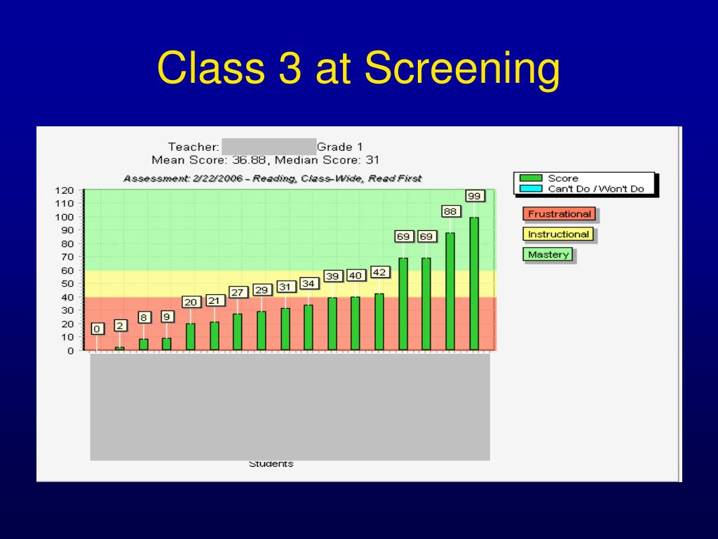 Class 3 at Screening