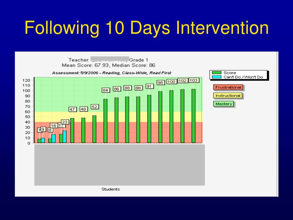 Following 10 Days Intervention