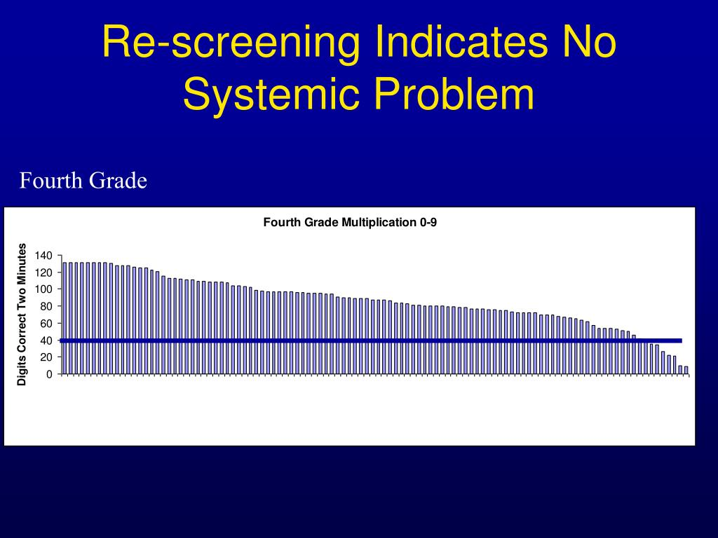 Re-screening Indicates No Systemic Problem