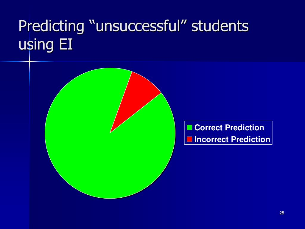 "Predicting ""unsuccessful"" students using EI"