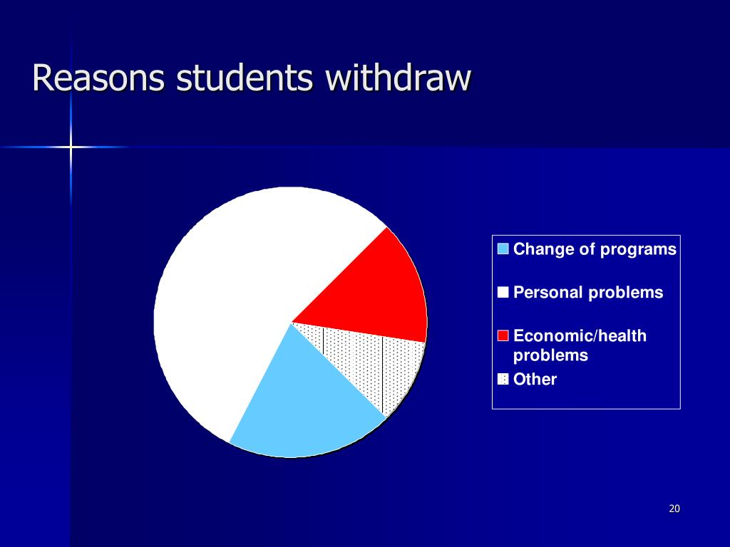 Reasons students withdraw