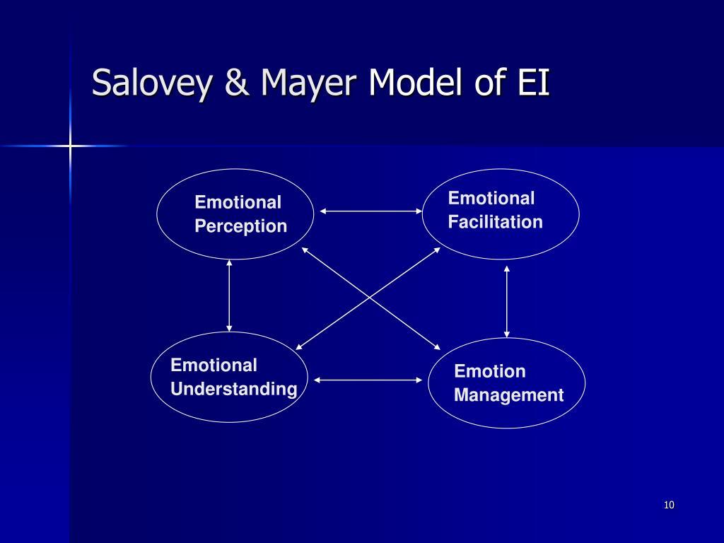 PPT - Social/Emotional Competencies for School Leadership