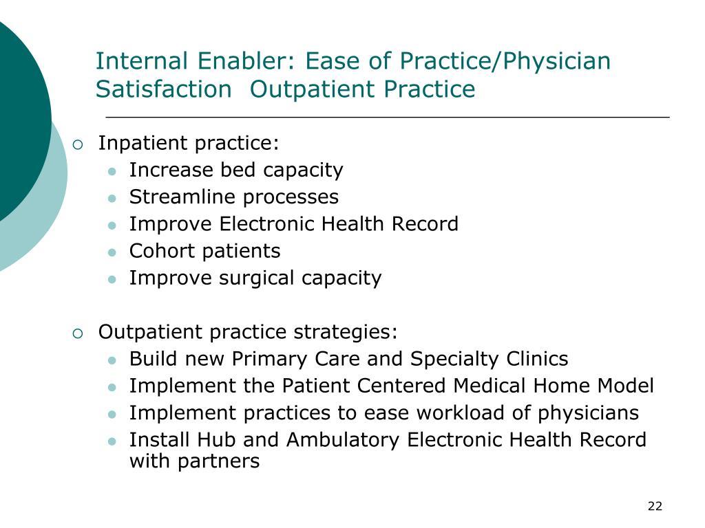 Inpatient practice: