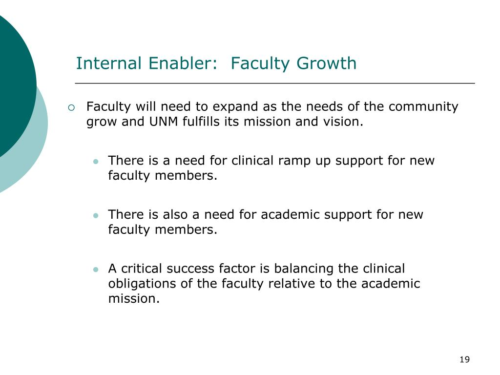 Internal Enabler:  Faculty Growth