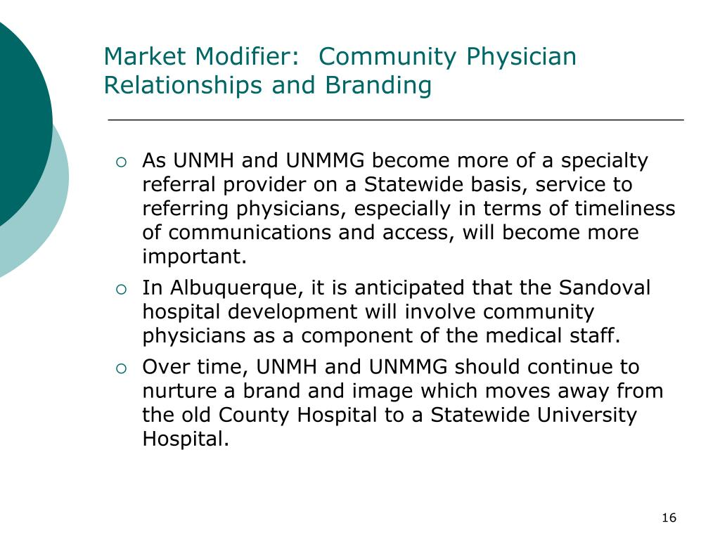 Market Modifier:  Community Physician Relationships and Branding